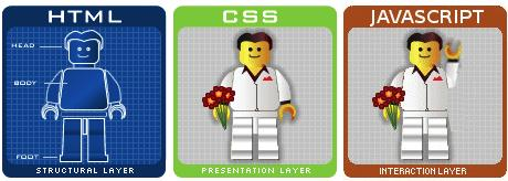 HTML and CSS lego icons have a new friend : Javascript !